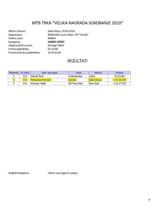 10303942-Rezultati_Soko_Banja_Page_09