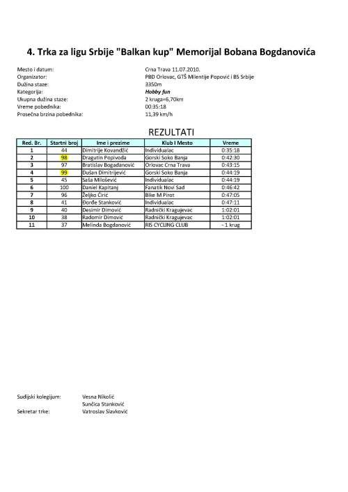 12294270-Rezultati_XCO-4_Page_10
